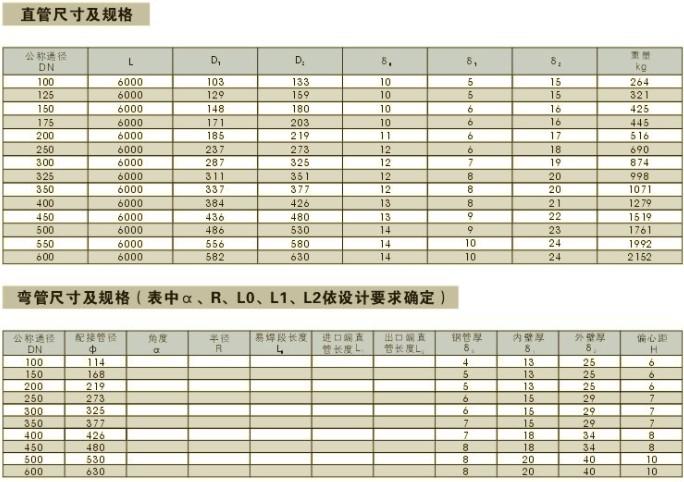 双金属合金耐磨管规格